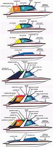 Sea Ray U00ae Boats