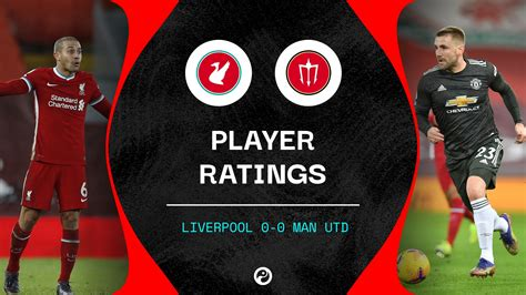 Liverpool 0-0 Man Utd: Player ratings from Anfield with ...