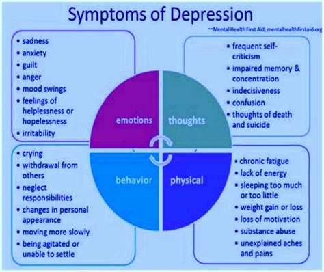 Symptoms Of Depression  Tenderness. Individual Dental Insurance Providers. Want To Sell Diamond Ring College In Columbia. Deferment Of Student Loan Basics On Investing. Earthworks Estimating Software. Jewish Summer Programs For High School Students. How To Advertise Via Email Expat Health Care. Business Account Software Echo Horizon School. Detoxification Of Alcohol Drug Rehab Tampa Fl