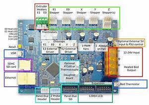 Duet 2 Maestro Hardware Overview