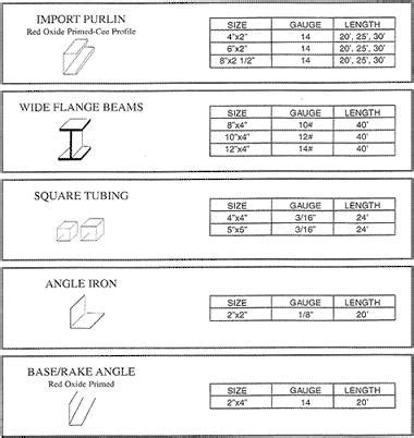 Sample Structural Steel Shapes For Steel Structure