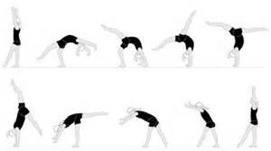 Gymnastics Spring Floor History by Diagram Of Gymnastics Diagram Wiring Diagram Free Download