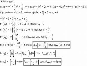 Kurvendiskussion Berechnen : kurvendiskussion beispiel 4 ~ Themetempest.com Abrechnung