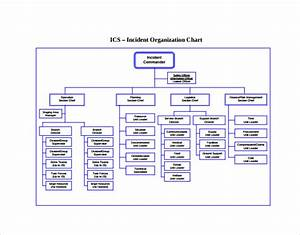 sample ics organizational chart 8 documents in pdf With html organization chart template