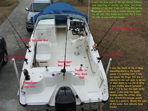 Boston Whaler Vs Scout Boats boston whaler 210 ventura vs scout 222 dorado the hull