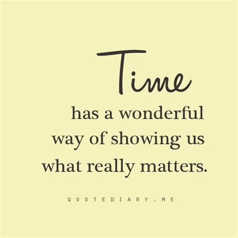 quotes about giving time quotesgram