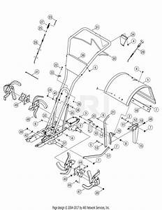 Troy Bilt Rototiller Manual