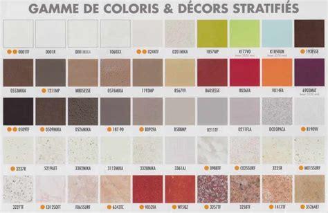 id馥s couleurs cuisine plan de travail en couleur peinture de cuisine couleur plan de travail cuisine but 73 id es de cuisine moderne avec lot bar ou table manger