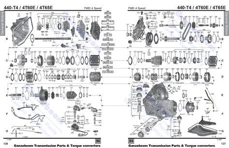 4t65e Diagram Checkball by General Motors Ganzeboom