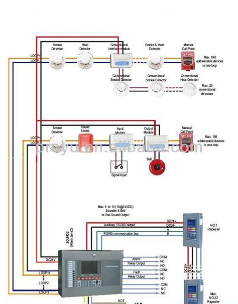 australia standard addressable fire alarm system control