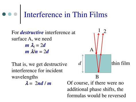 PPT - 32. Interference & Diffraction PowerPoint ...