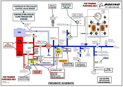 737 fuel system schematis wiring diagrams repair wiring