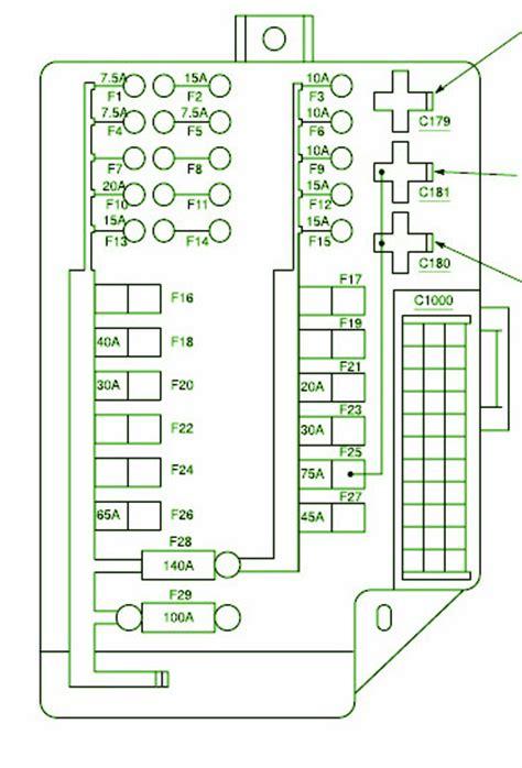 2002 nissan quest fuse box diagram circuit wiring diagrams