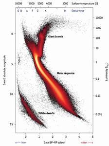 Gaia Maps 1 7 Billion Stars  Widens Cosmic Census