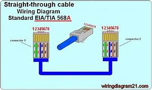 Ethernet Cable Wiring Diagram Uk