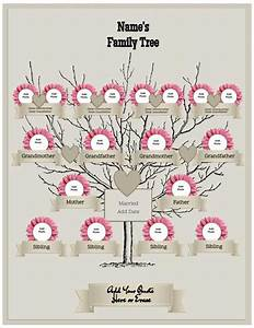Family Tree Diagram Maker