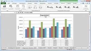 In Excel Ein Diagramm Erstellen Mit Layout- Und Formatvorlagen