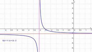 Mathematik F U00fcr Die Berufsmatura  Funktionen