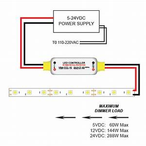 Mini Led Dimmer With Rf Remote  5