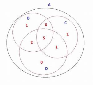 How To Draw A Venn Diagram Subset By A Main Vector In R