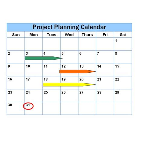 house planner project schedule exles different ways to represent a