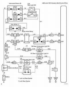 Dtc Chart - Toyota Sequoia 2006 Repair