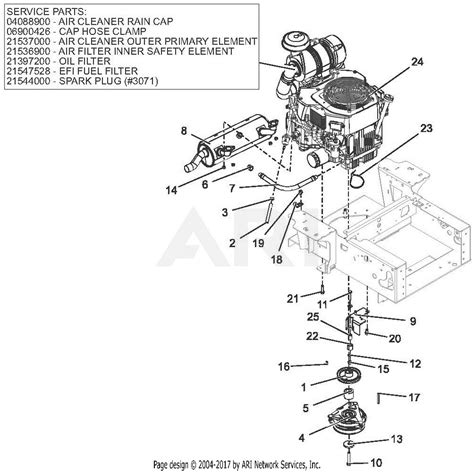 gravely   pro turn  parts diagram