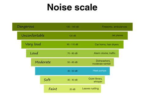 noise  heat pumps produce greenmatch