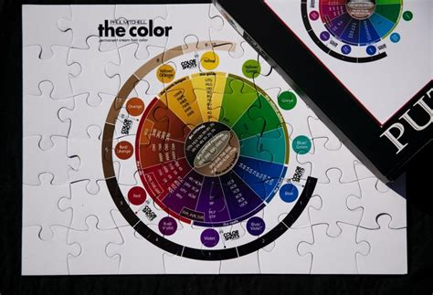 Paul Mitchell Color Chart!