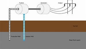 Geothermal Power Station Diagram