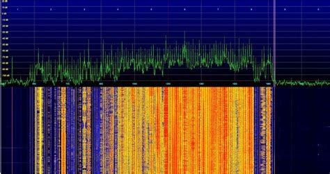 Netsdr Sdr Receiver The Radioboard Forums
