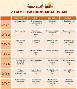 Low Carb Keto 7 Day Meal Plan  Download