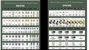 How To Understand Us Military Rank Structure  U2013 Chad