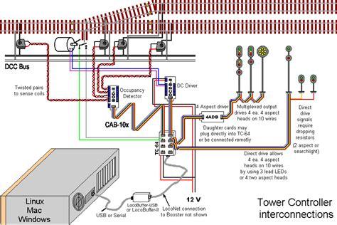 Club Car D Wiring Diagram by Computer I O