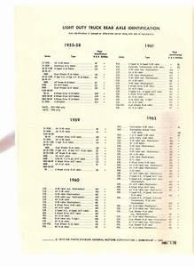 1960-1966 Chevy  Gmc Pickup Truck Specs  U0026 Engine  Trans  Axle Id U0026 39 S - The 1947