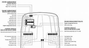 Jaguar Xj8 Fuse Diagram Engine Fault Light  Jaguar  Wiring