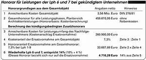 Honorar Rechnung : ausgleich f r mehraufwand ihr zusatzhonorar bei ~ Themetempest.com Abrechnung