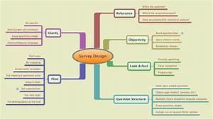 Survey Design Best Practices