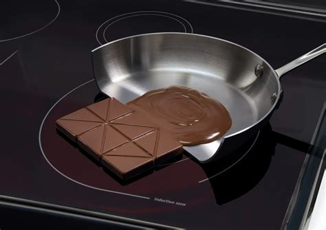 Why Induction Cooktops Cook Better Than Electric Or Gas