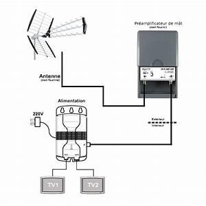 Antenne Pour Tnt : hd line hd 12a alimentation 2 sorties tv pour antenne tnt ~ Premium-room.com Idées de Décoration