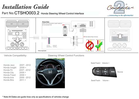 connects2 wiring diagram 24 wiring diagram images