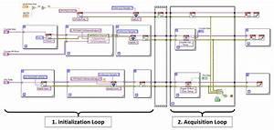 Ni Labview Daqmx Block Diagram