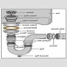 Kitchen Sink Drain Parts Diagram  Besto Blog