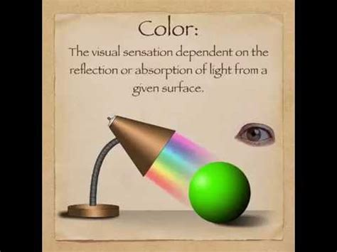 definition of color elements of color