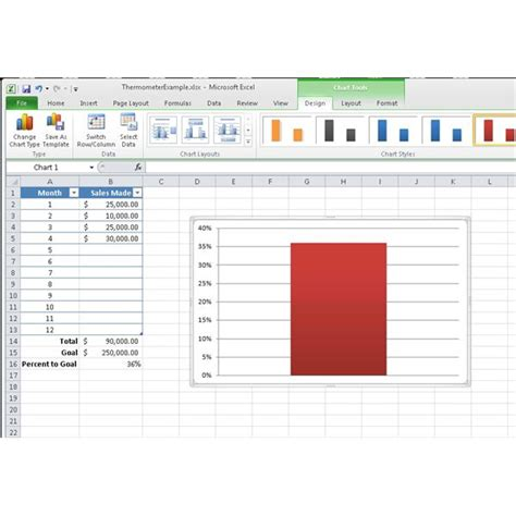 thermometer chart  microsoft excel