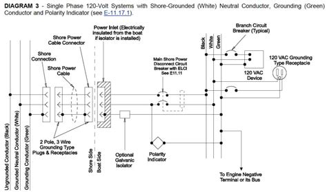 Main Shore Power Breaker Tripping Page