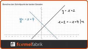 Geraden Schnittpunkt Berechnen : lineare funktionen schnittpunkt zwischen zwei geraden ~ Themetempest.com Abrechnung