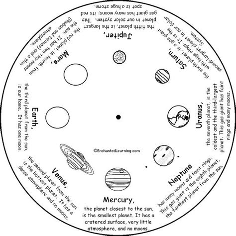 25+ Best Ideas About Solar System Worksheets On Pinterest