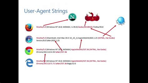 detection browser web dev everywhere agent user building