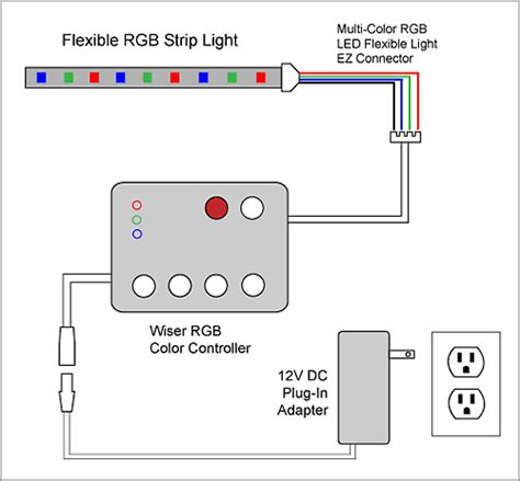 Light Color Changing Led Strip Kit Wiring Diagrams